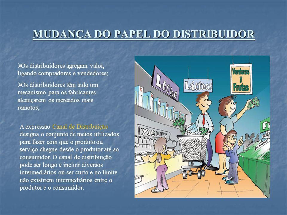 MUDANÇA DO PAPEL DO DISTRIBUIDOR Os distribuidores agregam valor, ligando compradores e vendedores; Os distribuidores têm sido um mecanismo para os fa