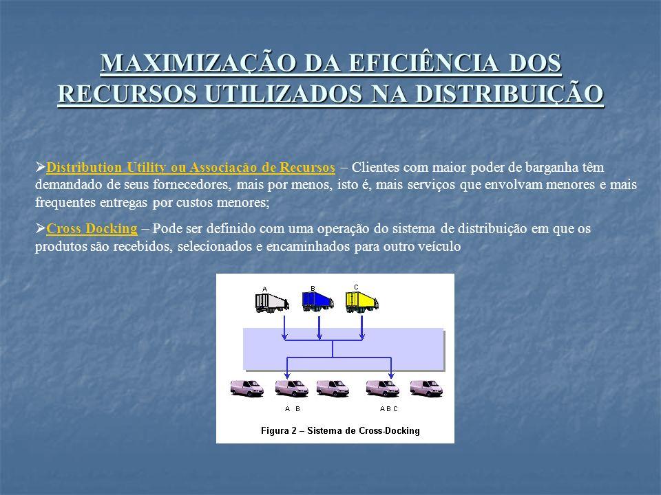MAXIMIZAÇÃO DA EFICIÊNCIA DOS RECURSOS UTILIZADOS NA DISTRIBUIÇÃO Distribution Utility ou Associação de Recursos – Clientes com maior poder de barganh