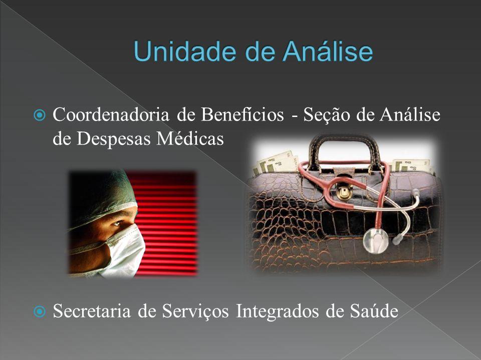 Coordenadoria de Benefícios - Seção de Análise de Despesas Médicas Secretaria de Serviços Integrados de Saúde