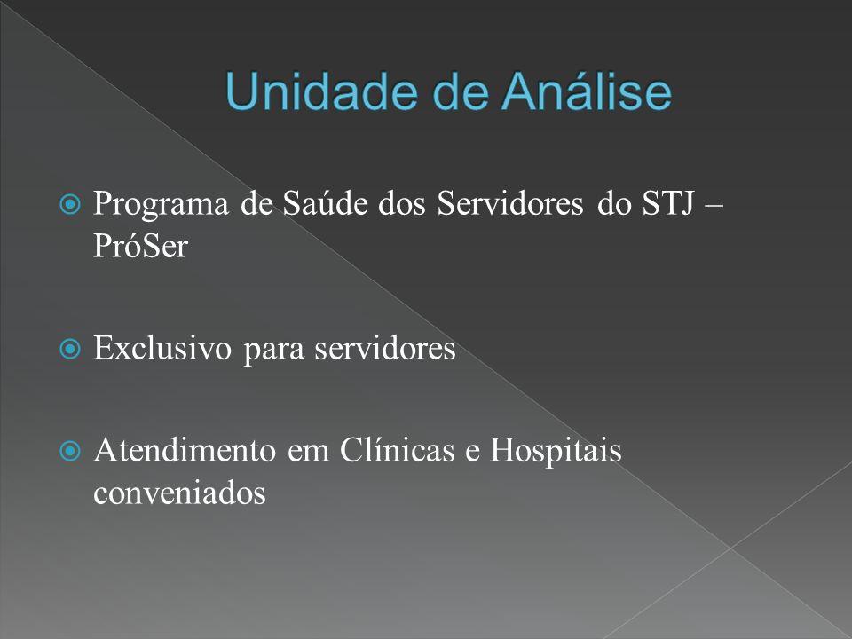 Programa de Saúde dos Servidores do STJ – PróSer Exclusivo para servidores Atendimento em Clínicas e Hospitais conveniados