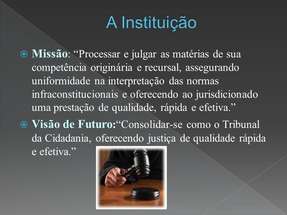 Missão : Processar e julgar as matérias de sua competência originária e recursal, assegurando uniformidade na interpretação das normas infraconstitucionais e oferecendo ao jurisdicionado uma prestação de qualidade, rápida e efetiva.