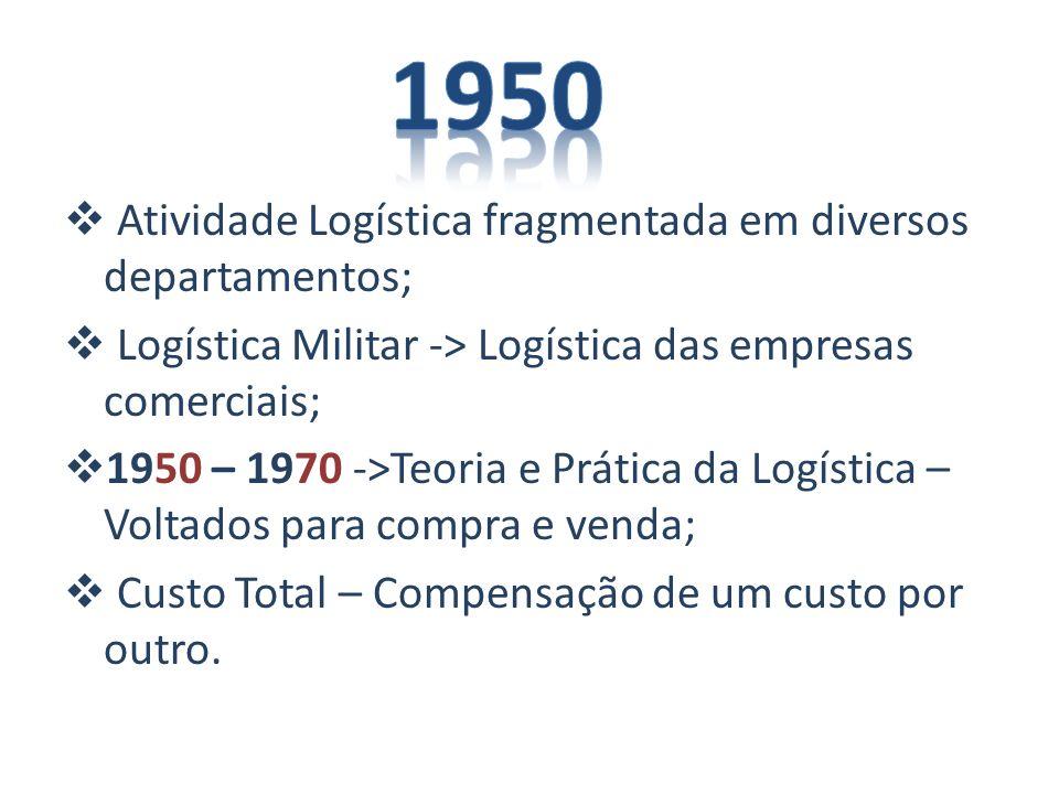 Atividade Logística fragmentada em diversos departamentos; Logística Militar -> Logística das empresas comerciais; 1950 – 1970 ->Teoria e Prática da Logística – Voltados para compra e venda; Custo Total – Compensação de um custo por outro.