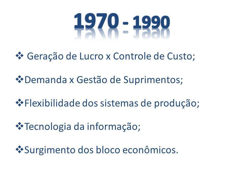Geração de Lucro x Controle de Custo; Demanda x Gestão de Suprimentos; Flexibilidade dos sistemas de produção; Tecnologia da informação; Surgimento dos bloco econômicos.