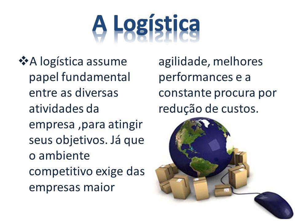 A logística assume papel fundamental entre as diversas atividades da empresa,para atingir seus objetivos.