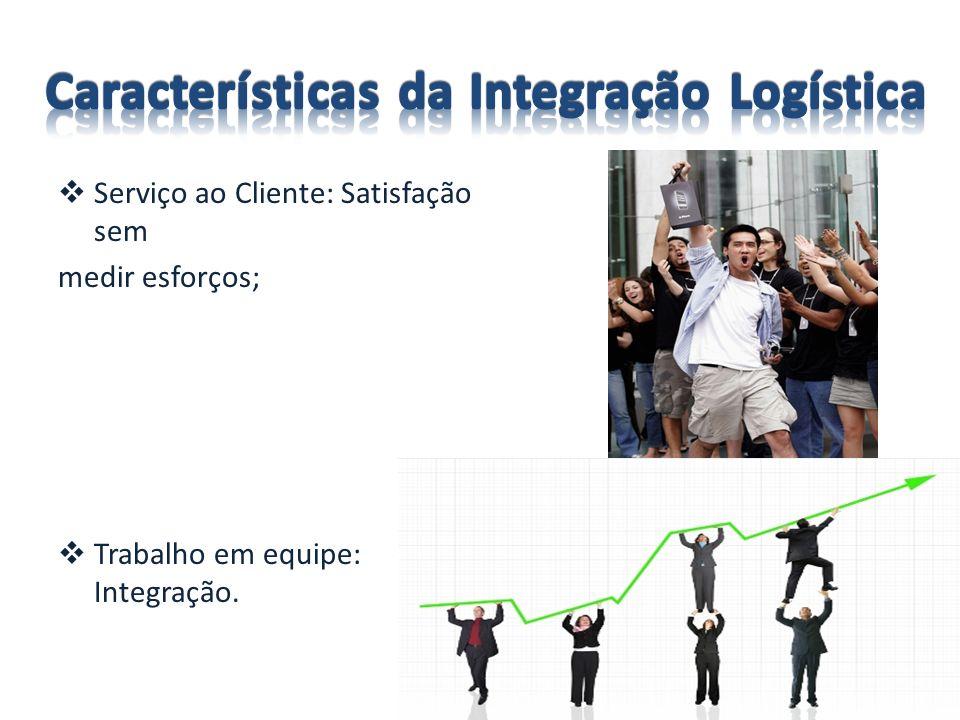 Serviço ao Cliente: Satisfação sem medir esforços; Trabalho em equipe: Integração.