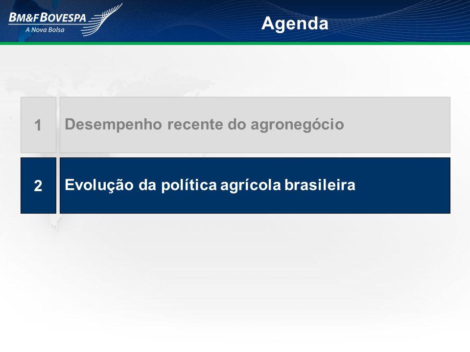 Desempenho recente do agronegócio 1 Evolução da política agrícola brasileira 2 Agenda