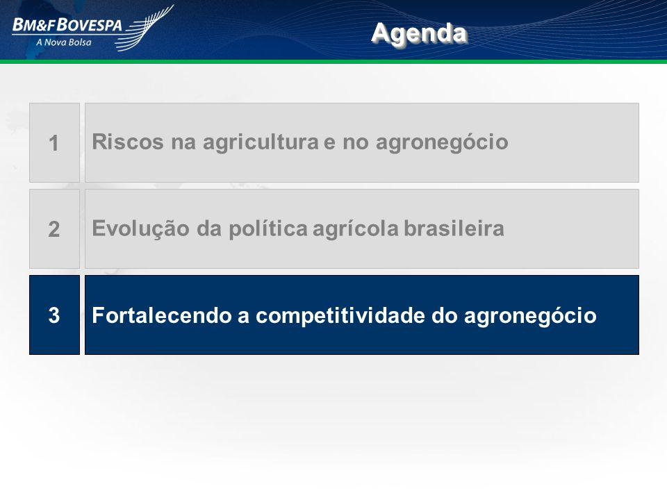 Riscos na agricultura e no agronegócio 1 Evolução da política agrícola brasileira 2 Fortalecendo a competitividade do agronegócio3 AgendaAgenda