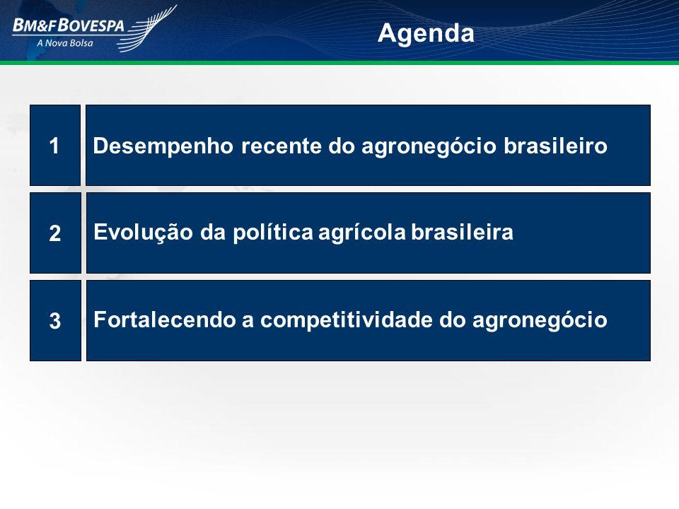 Desempenho recente do agronegócio brasileiro1 Evolução da política agrícola brasileira 2 Fortalecendo a competitividade do agronegócio 3 Agenda