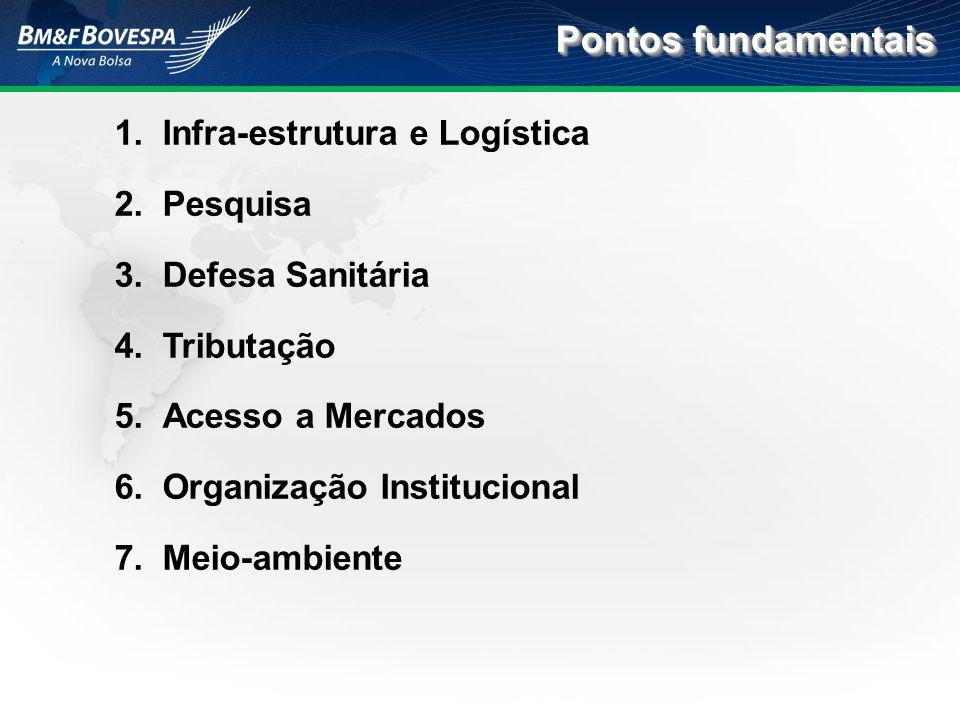 Pontos fundamentais 1.Infra-estrutura e Logística 2.Pesquisa 3.Defesa Sanitária 4.Tributação 5.Acesso a Mercados 6.Organização Institucional 7.Meio-am