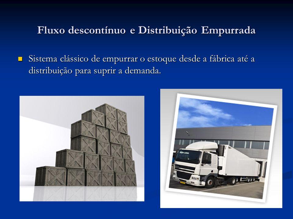 Fluxo descontínuo e Distribuição Empurrada Sistema clássico de empurrar o estoque desde a fábrica até a distribuição para suprir a demanda.