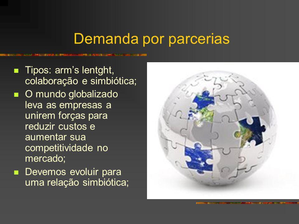 Demanda por parcerias Tipos: arms lentght, colaboração e simbiótica; O mundo globalizado leva as empresas a unirem forças para reduzir custos e aumentar sua competitividade no mercado; Devemos evoluir para uma relação simbiótica;
