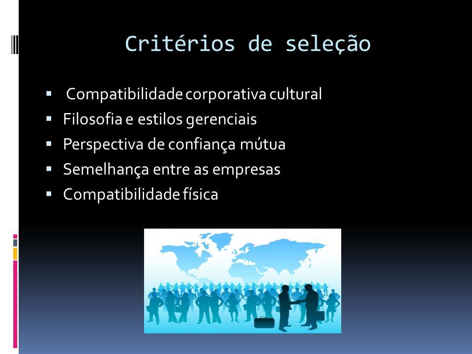 Critérios de seleção Compatibilidade corporativa cultural Filosofia e estilos gerenciais Perspectiva de confiança mútua Semelhança entre as empresas C