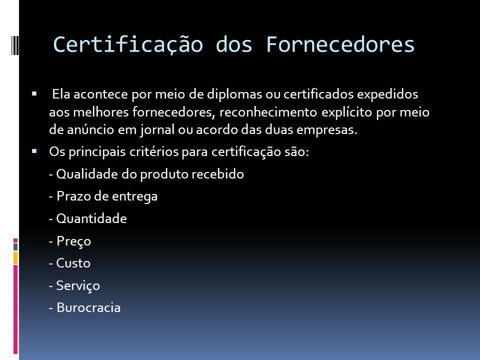 Certificação dos Fornecedores Ela acontece por meio de diplomas ou certificados expedidos aos melhores fornecedores, reconhecimento explícito por meio