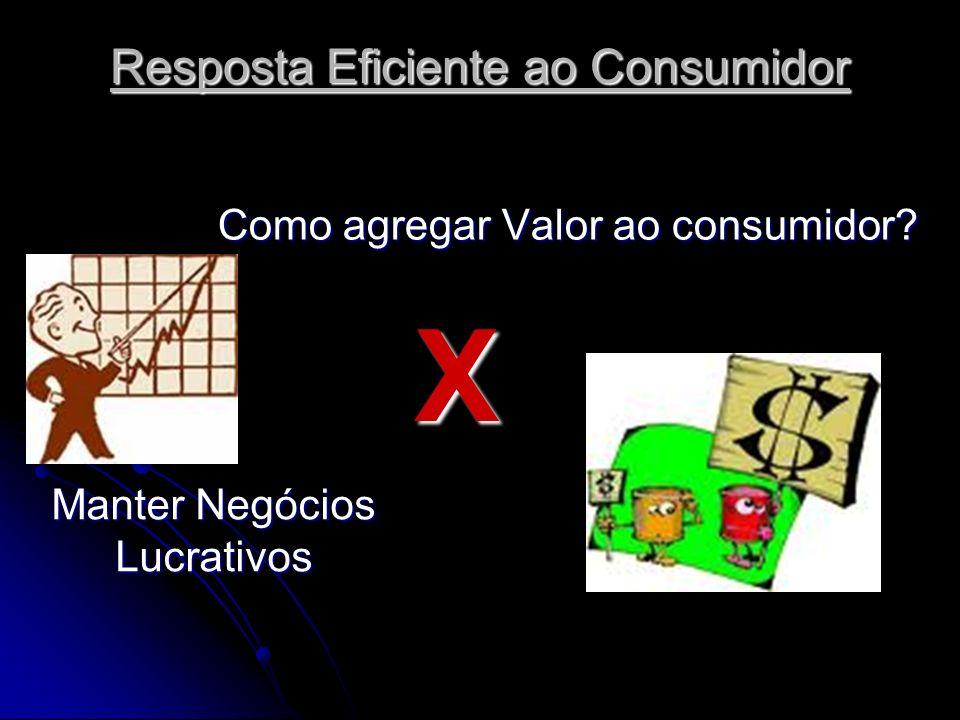 Resposta Eficiente ao Consumidor Como agregar Valor ao consumidor? Manter Negócios Lucrativos X