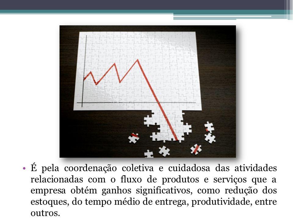 O fluxo contínuo começou com o conceito do Just In Time que é comumente conhecido como método de puxar estoque pull.