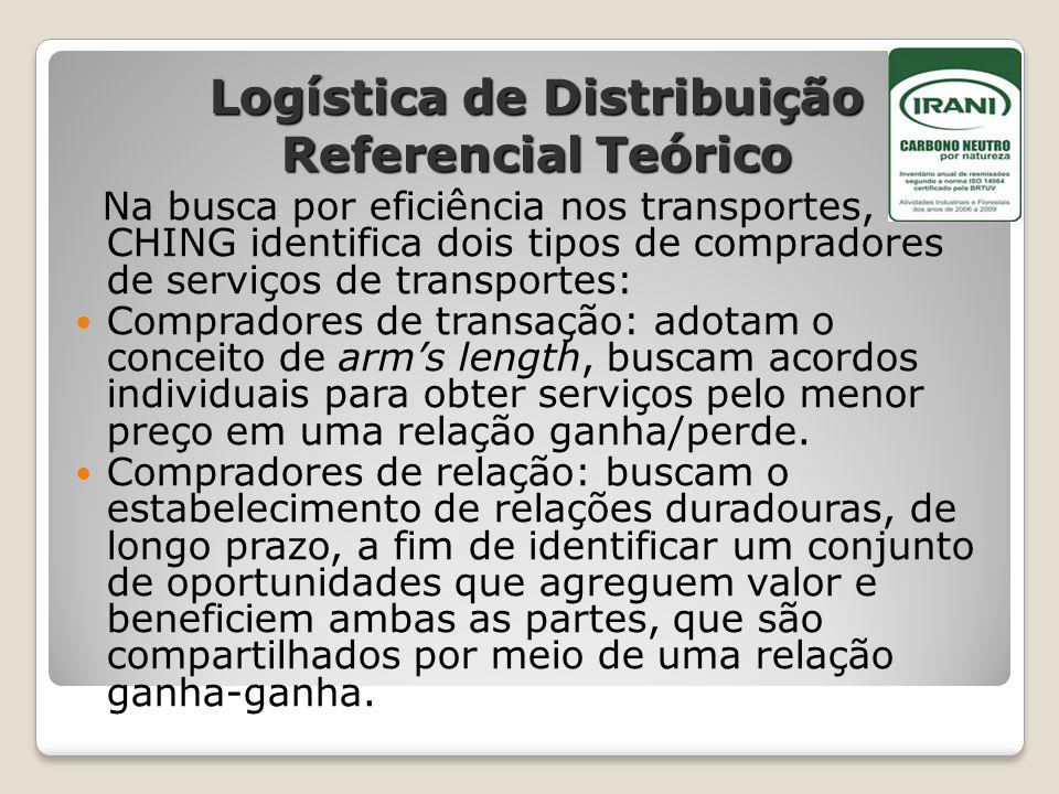 Logística de Distribuição Referencial Teórico Na busca por eficiência nos transportes, CHING identifica dois tipos de compradores de serviços de trans
