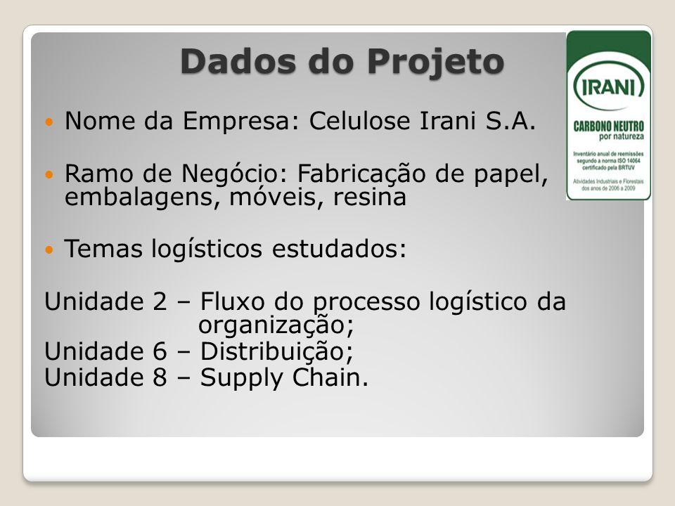 Dados do Projeto Nome da Empresa: Celulose Irani S.A. Ramo de Negócio: Fabricação de papel, embalagens, móveis, resina Temas logísticos estudados: Uni