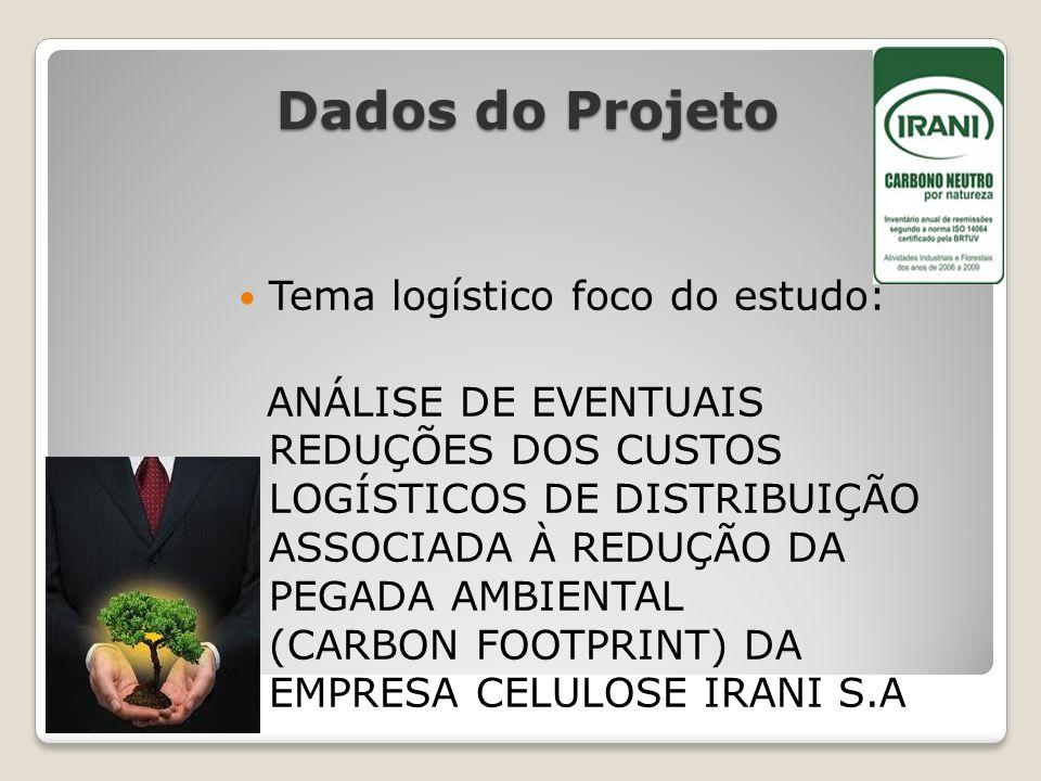 Dados do Projeto Tema logístico foco do estudo: ANÁLISE DE EVENTUAIS REDUÇÕES DOS CUSTOS LOGÍSTICOS DE DISTRIBUIÇÃO ASSOCIADA À REDUÇÃO DA PEGADA AMBI