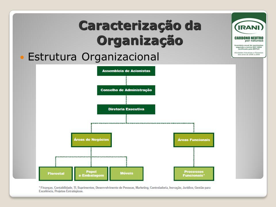 Logística de Distribuição Referencial Teórico A logística de distribuição, de acordo com CHING, envolve as relações empresa-cliente-consumidor.