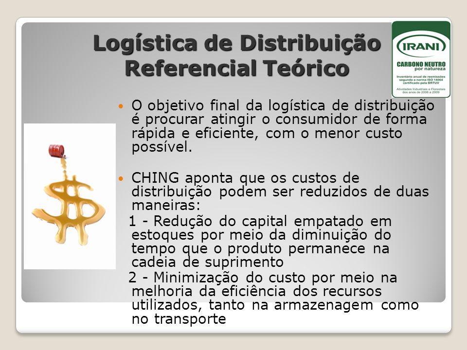 Logística de Distribuição Referencial Teórico O objetivo final da logística de distribuição é procurar atingir o consumidor de forma rápida e eficient