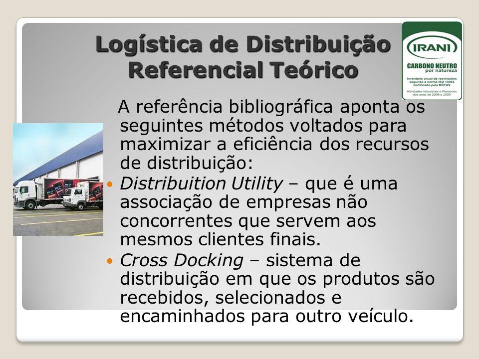 Logística de Distribuição Referencial Teórico A referência bibliográfica aponta os seguintes métodos voltados para maximizar a eficiência dos recursos
