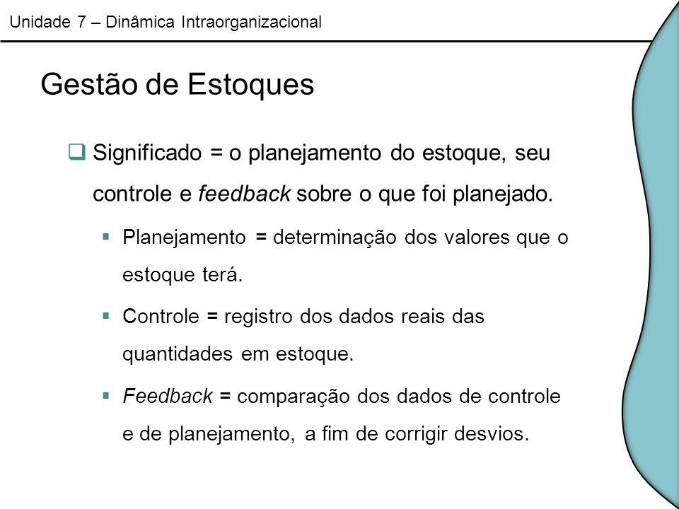 Gestão de Estoques Significado = o planejamento do estoque, seu controle e feedback sobre o que foi planejado. Planejamento = determinação dos valores