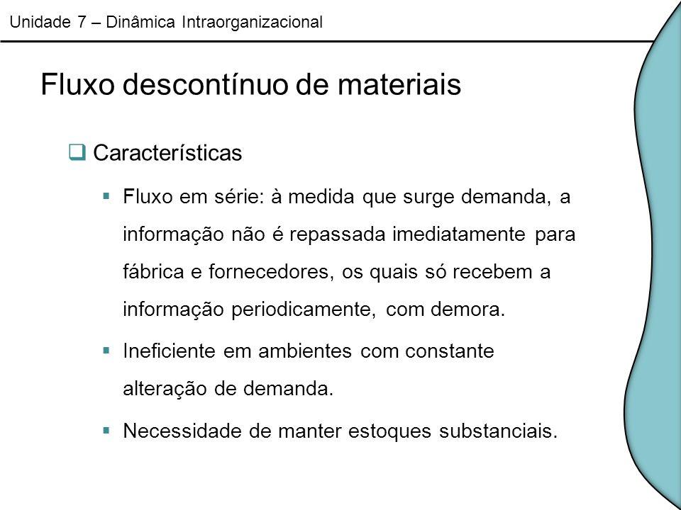 Fluxo descontínuo de materiais Características Fluxo em série: à medida que surge demanda, a informação não é repassada imediatamente para fábrica e f
