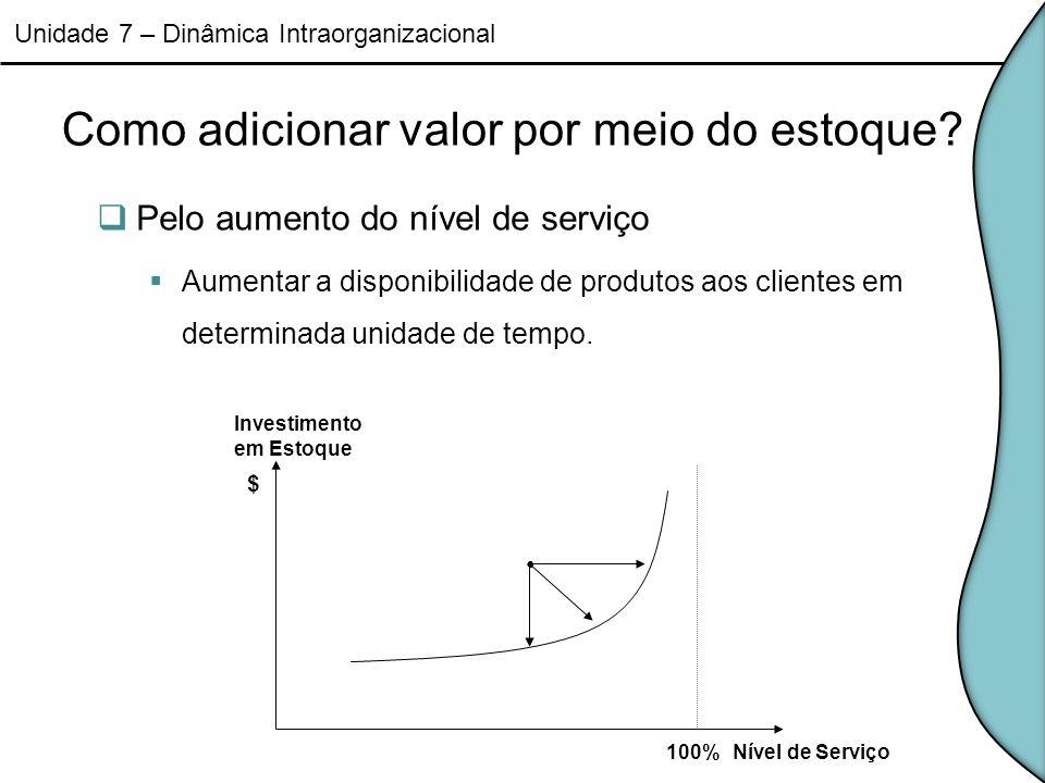Como adicionar valor por meio do estoque? Pelo aumento do nível de serviço Aumentar a disponibilidade de produtos aos clientes em determinada unidade