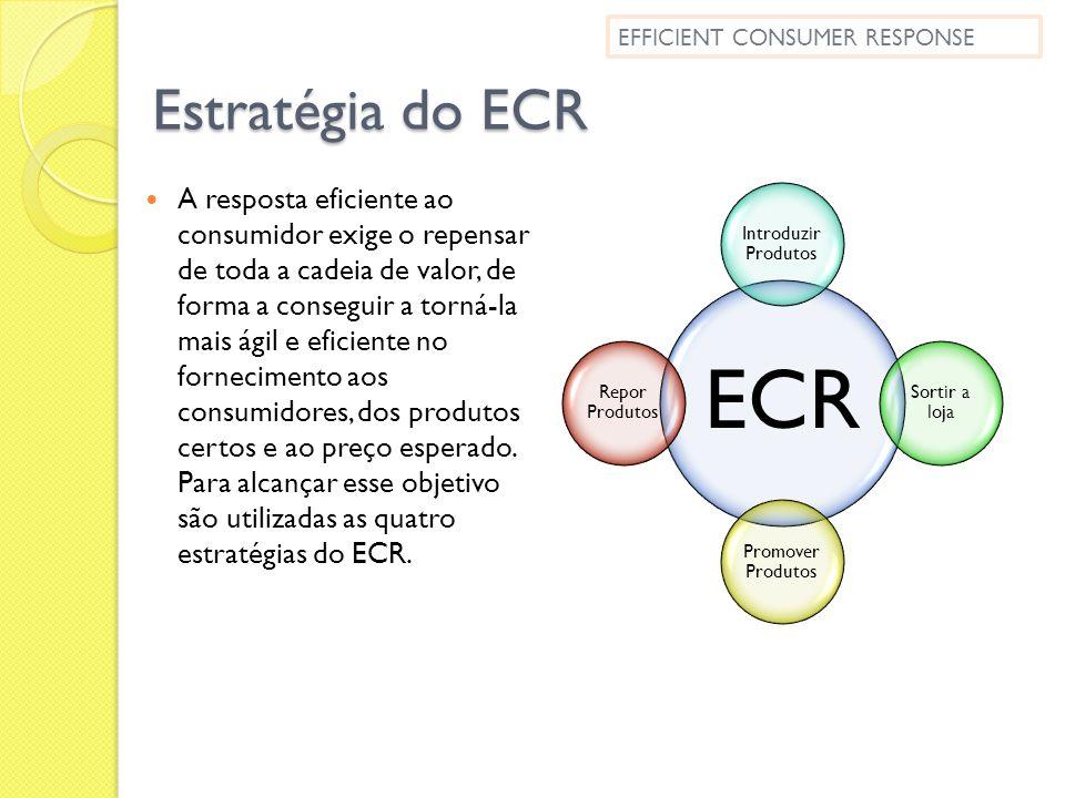 Estratégia do ECR A resposta eficiente ao consumidor exige o repensar de toda a cadeia de valor, de forma a conseguir a torná-la mais ágil e eficiente