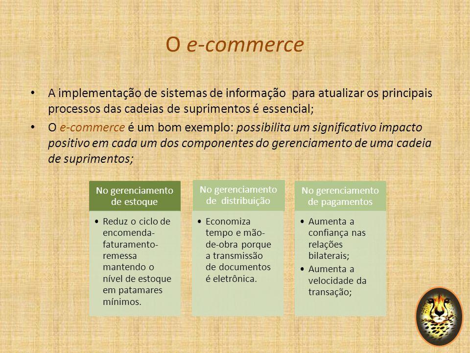 O B2B e-commerce Possibilita que dezenas de milhares de companhias conectem-se com dezenas de milhares de outras companhias, por meio de uma rede virtual; O comprador tem acesso imediato a todos os seus potenciais fornecedores.