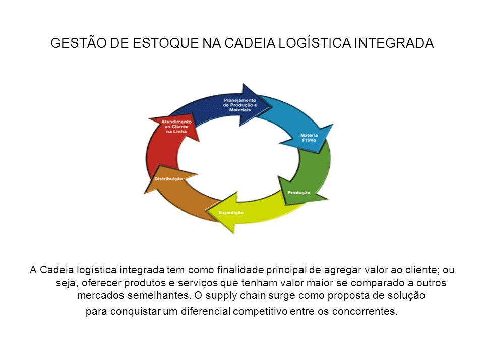 GESTÃO DE ESTOQUE NA CADEIA LOGÍSTICA INTEGRADA A Cadeia logística integrada tem como finalidade principal de agregar valor ao cliente; ou seja, oferecer produtos e serviços que tenham valor maior se comparado a outros mercados semelhantes.