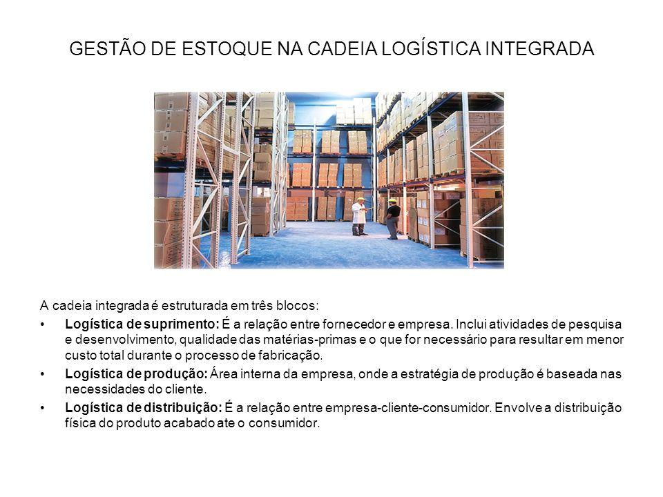 GESTÃO DE ESTOQUE NA CADEIA LOGÍSTICA INTEGRADA A cadeia integrada é estruturada em três blocos: Logística de suprimento: É a relação entre fornecedor e empresa.