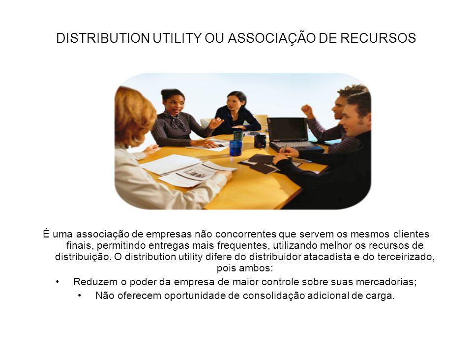 DISTRIBUTION UTILITY OU ASSOCIAÇÃO DE RECURSOS É uma associação de empresas não concorrentes que servem os mesmos clientes finais, permitindo entregas mais frequentes, utilizando melhor os recursos de distribuição.