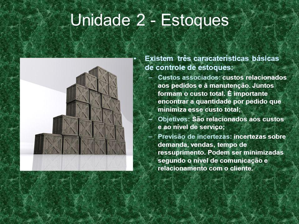 Unidade 2 - Estoques A gestão da logística envolve toda a estrutura.