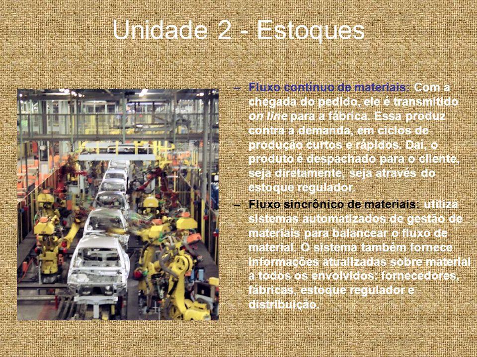 Unidade 2 - Estoques –Fluxo contínuo de materiais: Com a chegada do pedido, ele é transmitido on line para a fábrica. Essa produz contra a demanda, em