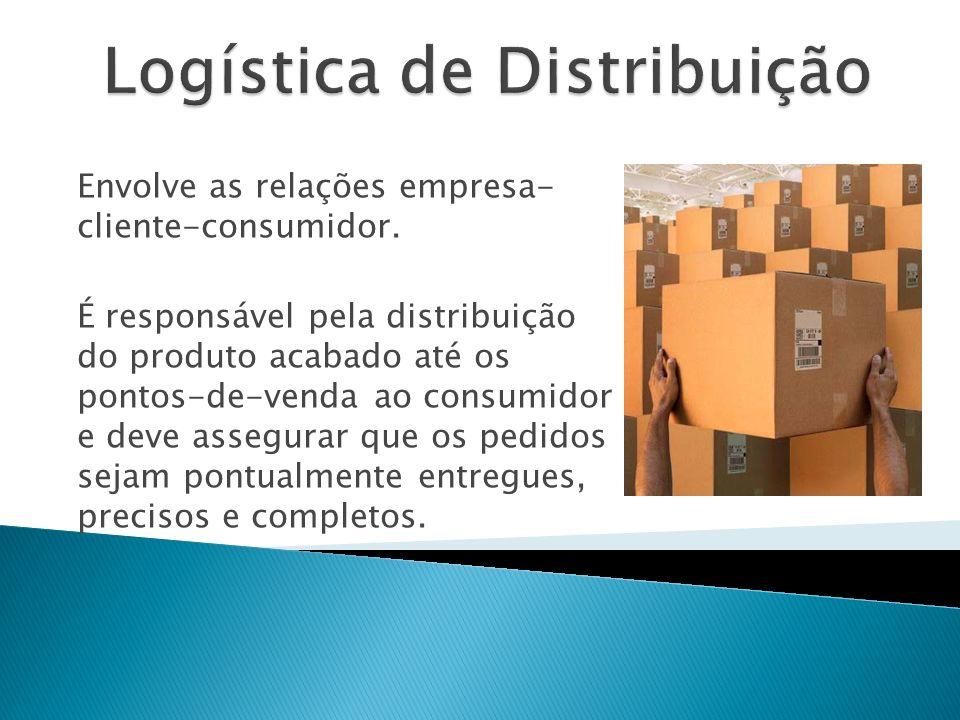 Envolve as relações empresa- cliente-consumidor.