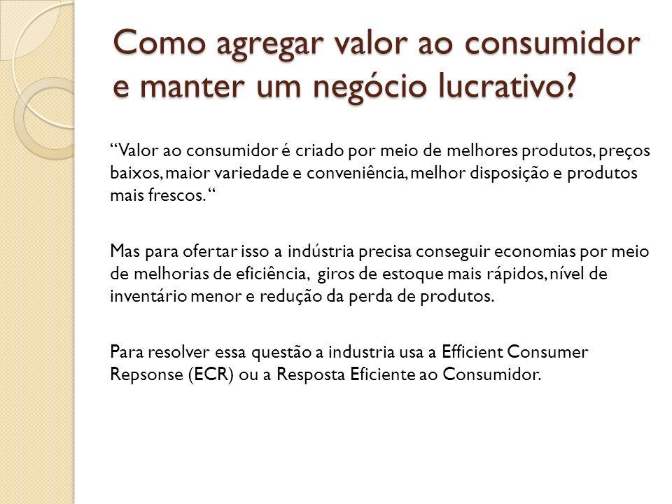Como agregar valor ao consumidor e manter um negócio lucrativo? Valor ao consumidor é criado por meio de melhores produtos, preços baixos, maior varie