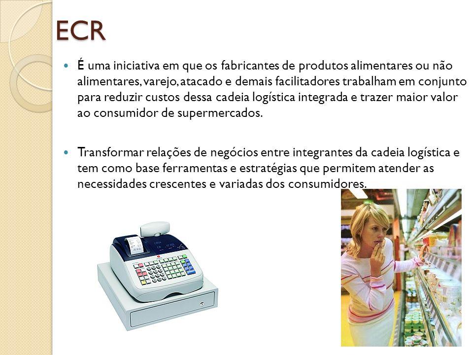 ECR É uma iniciativa em que os fabricantes de produtos alimentares ou não alimentares, varejo, atacado e demais facilitadores trabalham em conjunto pa