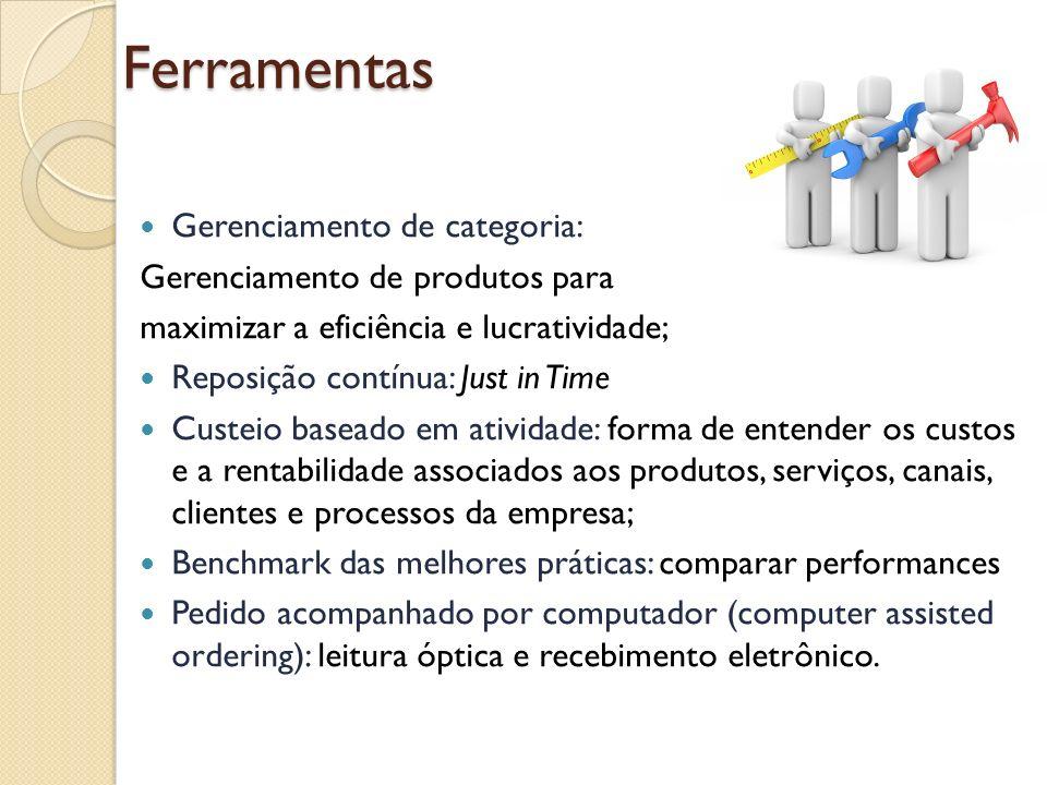 Ferramentas Gerenciamento de categoria: Gerenciamento de produtos para maximizar a eficiência e lucratividade; Reposição contínua: Just in Time Custei