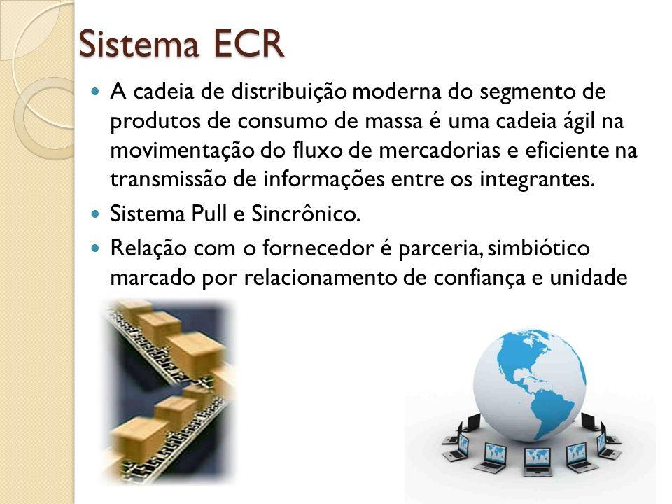 Sistema ECR A cadeia de distribuição moderna do segmento de produtos de consumo de massa é uma cadeia ágil na movimentação do fluxo de mercadorias e e