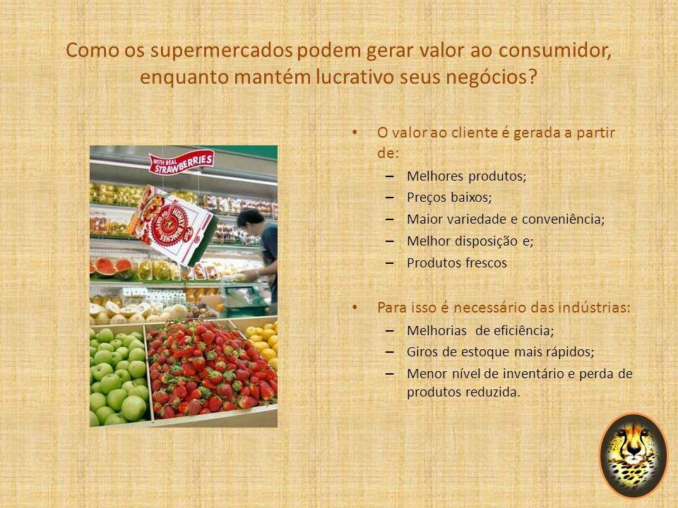 É por meio do ECR que se reduz custos e se gera valor aos consumidores de supermercados ECR Introduzir produtos Promover produtos Sortir a loja Repor produtos