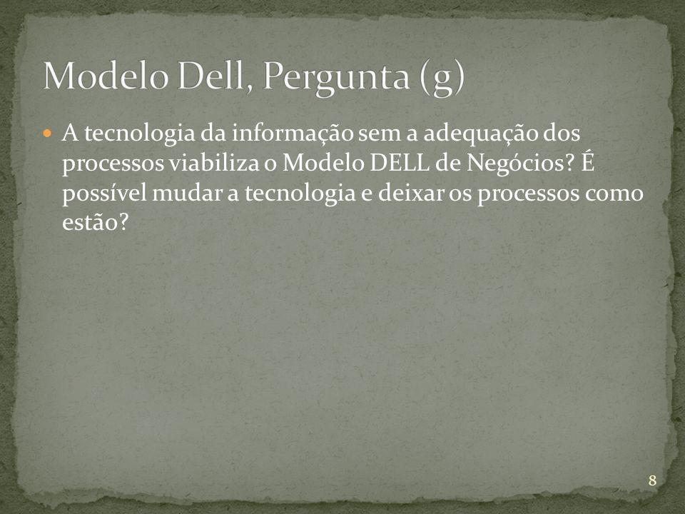 A tecnologia da informação sem a adequação dos processos viabiliza o Modelo DELL de Negócios? É possível mudar a tecnologia e deixar os processos como