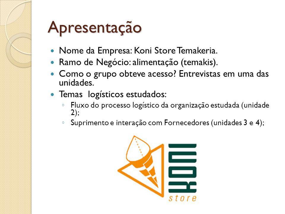 Apresentação Nome da Empresa: Koni Store Temakeria.