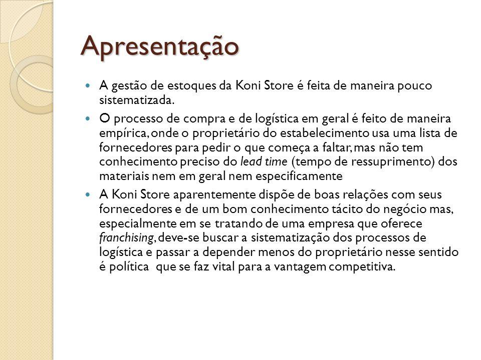 Apresentação A gestão de estoques da Koni Store é feita de maneira pouco sistematizada.