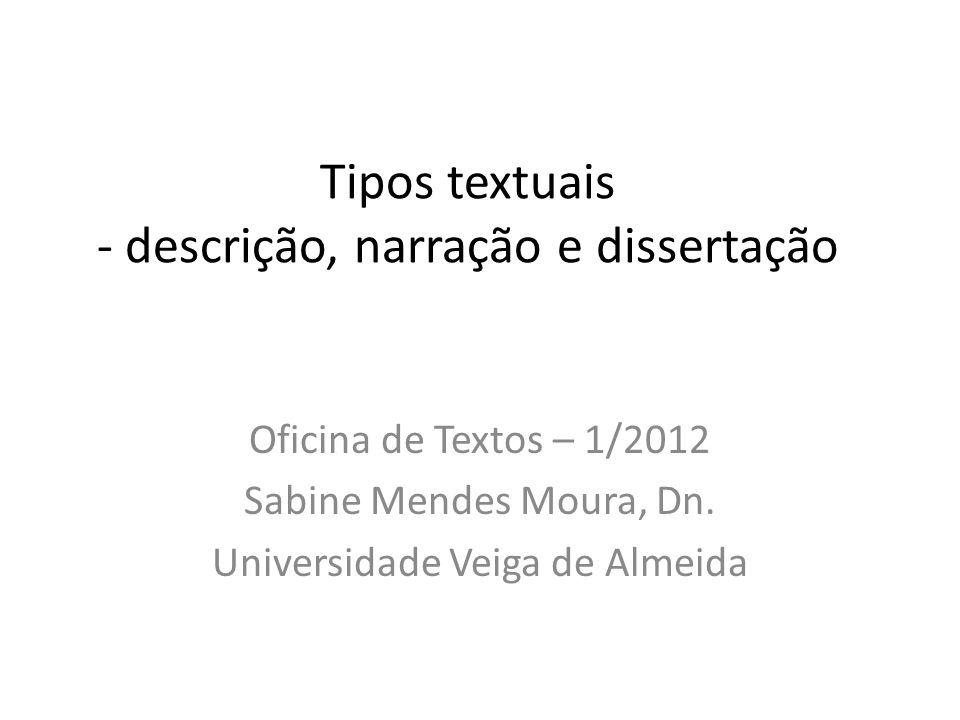 Tipos textuais - descrição, narração e dissertação Oficina de Textos – 1/2012 Sabine Mendes Moura, Dn. Universidade Veiga de Almeida