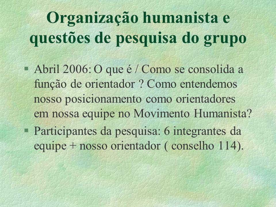 Organização humanista e questões de pesquisa do grupo §Abril 2006: O que é / Como se consolida a função de orientador ? Como entendemos nosso posicion