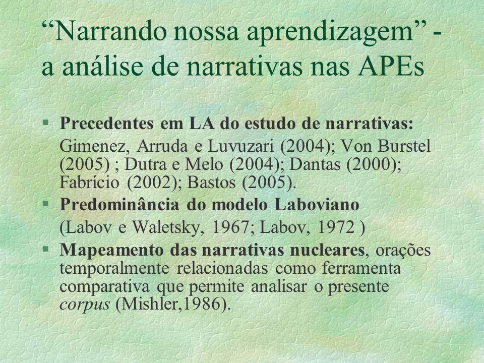 Narrando nossa aprendizagem - a análise de narrativas nas APEs §Precedentes em LA do estudo de narrativas: Gimenez, Arruda e Luvuzari (2004); Von Burs