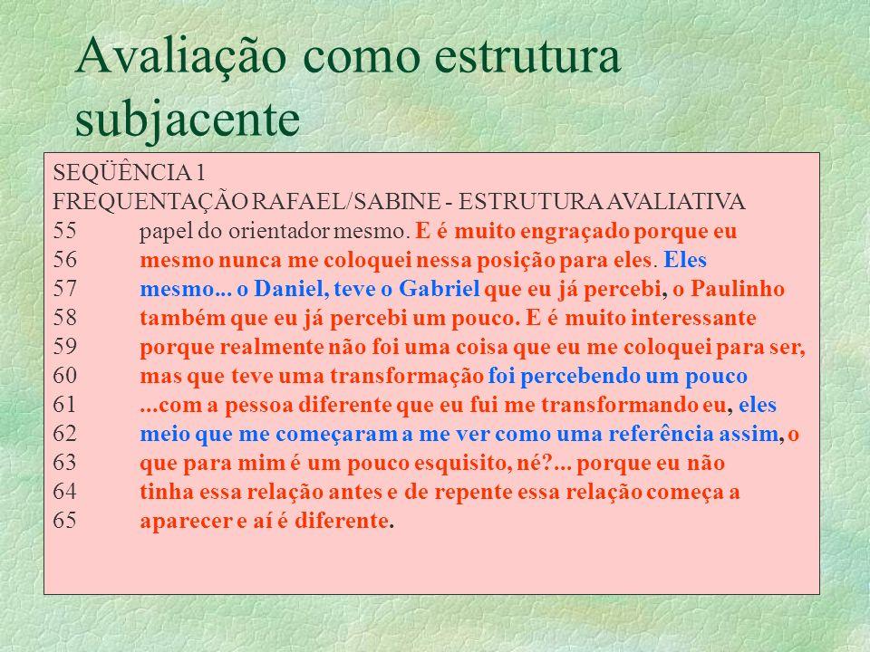 Avaliação como estrutura subjacente Trabalhos focados em avaliação na narrativa : Fiorindo (2005), Kroch (1996) e White (2004) Proposta de observação da avaliação como estratégia complexa (tipos de avaliação) : a) externa b) encaixada c) ação avaliativa d) elementos avaliativos (Oliveira, 1994) Conceitos de Identidade Pessoal, Social e Coletiva ( Snow, 2001) SEQÜÊNCIA 1 FREQUENTAÇÃO RAFAEL/SABINE - ESTRUTURA AVALIATIVA 55papel do orientador mesmo.