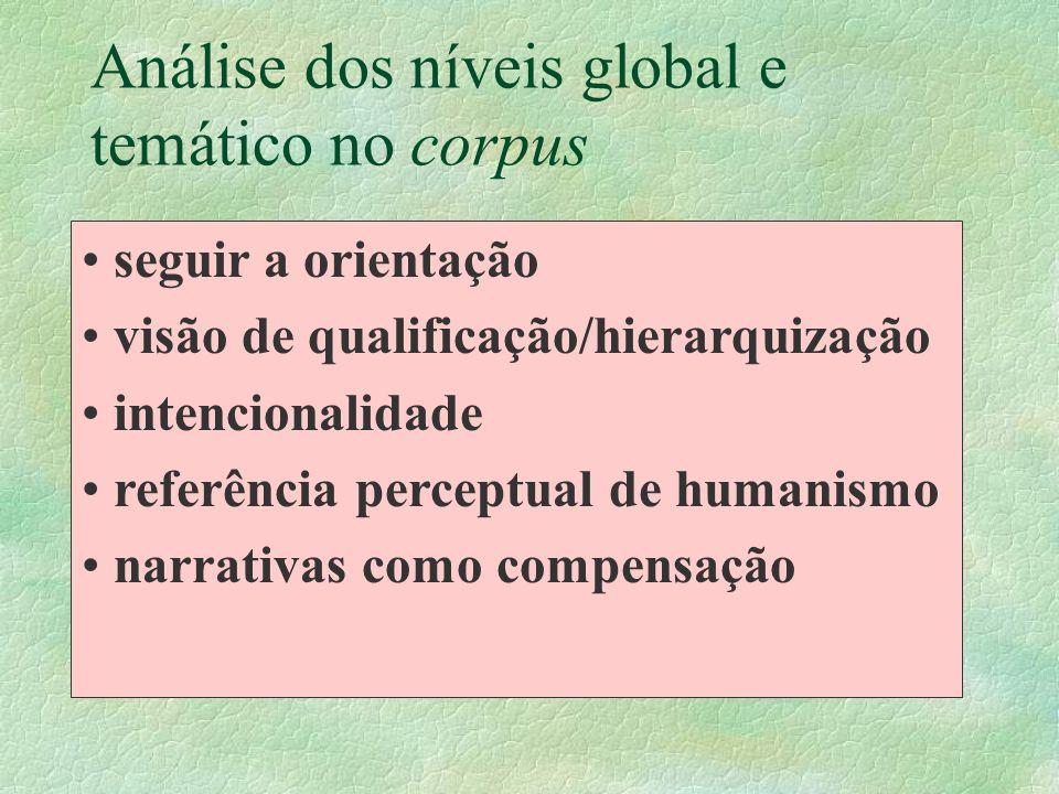 Análise dos níveis global e temático no corpus §global, no qual as sentenças exemplificam ou movem-se em direção a uma intenção geral ou ponto da hist