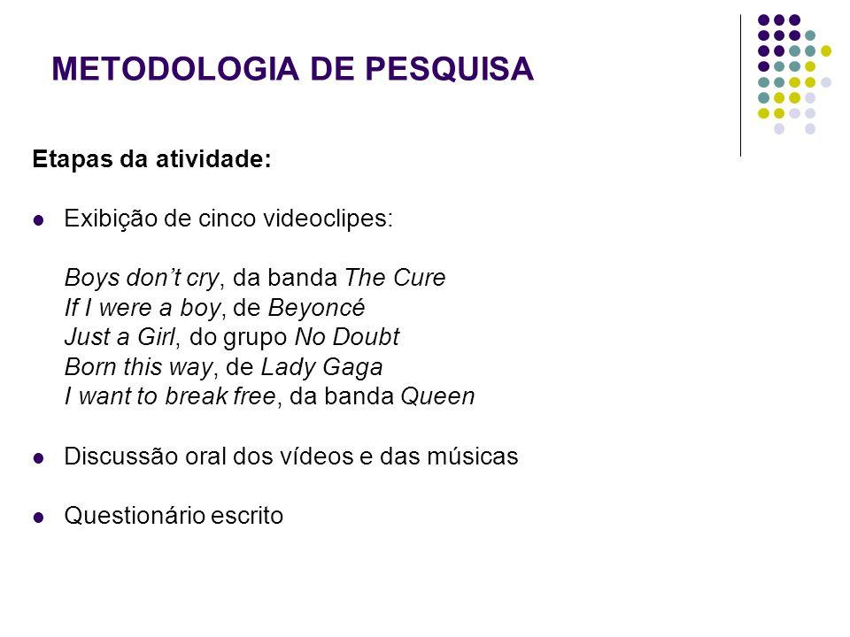 METODOLOGIA DE PESQUISA Etapas da atividade: Exibição de cinco videoclipes: Boys dont cry, da banda The Cure If I were a boy, de Beyoncé Just a Girl,